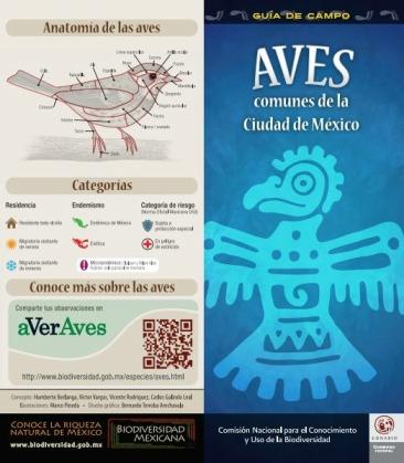 Portada de la guía Aves comunes de la Ciudad de México de CONABIO.